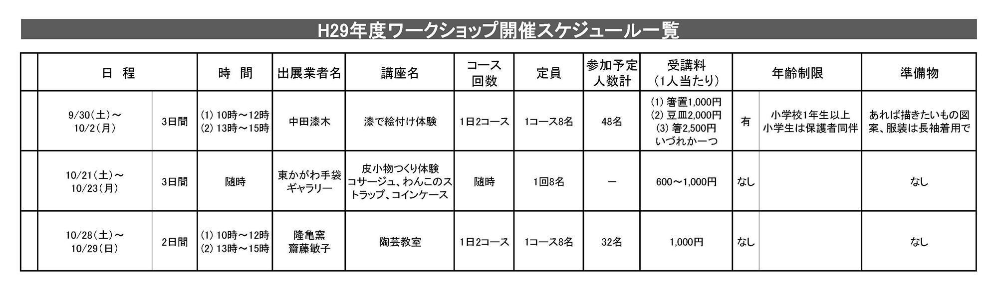 http://www.ritsurinan.jp/news/75d02782645ed476e732a744433d1dfa21de78d5.jpg